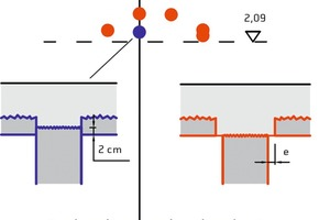 """<div class=""""bildtext_en"""">Increase factors α<sub>max,i</sub> of the FDB II slender punching shear reinforcement in tests on precast floor slabs without [10] and with [13] column penetration into the floor </div>"""