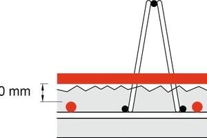 "<div class=""bildtext_en"">Maximum height spacing of the reinforcement when calculating as an isotropic slab [6]</div>"