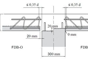 """<div class=""""bildtext_en"""">Arrangement of precast slabs and punching shear reinforcement in reference tests (designation 0) and supplementary tests (designation E): a) with FDB II slender punching shear reinforcement; b) with double-head anchor (DKA) as punching shear reinforcement </div>"""