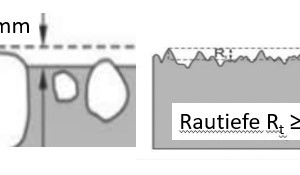 """<div class=""""bildtext_en"""">Implementation of roughness according to [1]</div>"""