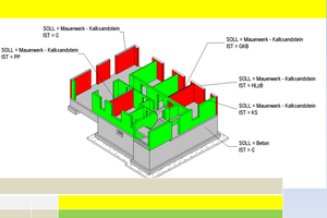 """<div class=""""bildtext_en"""">Adherence to agreements and inspection of models are the Alpha and Omega of the BIM planning method </div>"""