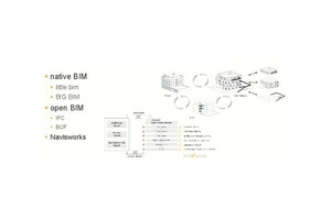 """<div class=""""bildtext_en"""">Above all, the interdisciplinary exchange of BIM models requires professional knowledge along with the right tools</div>"""