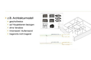 """<div class=""""bildtext_en"""">Whoever models has to know which specifications and BIM standards to observe</div>"""