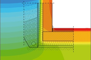 """<div class=""""bildtext_en"""">Example of a wall-floor connection: design detail and temperature curve</div>"""