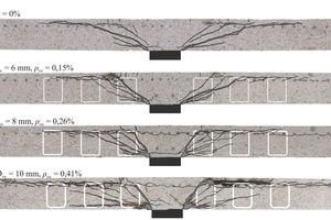 Fig.: Saw-cuts of selected specimens: Punching failure without shear reinforcement (a), punching failure inside shear-reinforced zone (b,c), and maximum punching shear failure (d)
