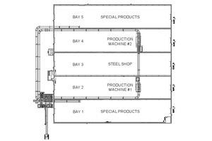 Schematic plan view of production factory with batch plant and distribution system