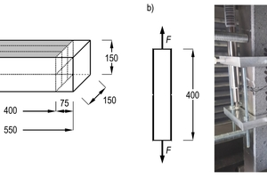 "<div class=""bildtext_en"">Fig. 11: Direct tensile test: a) geometry and location of the tensile specimens cut from beams (gray: side from which the mould was filled; dimensions in mm); b) tensile specimen with instrumentation [23]</div>"
