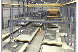 """<div class=""""bildtext_en"""">PLC AMM – Installation with automatic positioning on the circulating pallets and Buffer system</div>"""