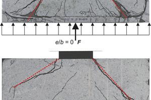 "<div class=""bildtext_en"">Uneven soil stress distribution </div>"