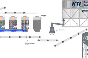 """<div class=""""bildtext_en"""">Schematic representation of a complete concrete cooling system comprising units for cold-water generation, ice production, ice storage and aggregate cooling using cold air</div>"""