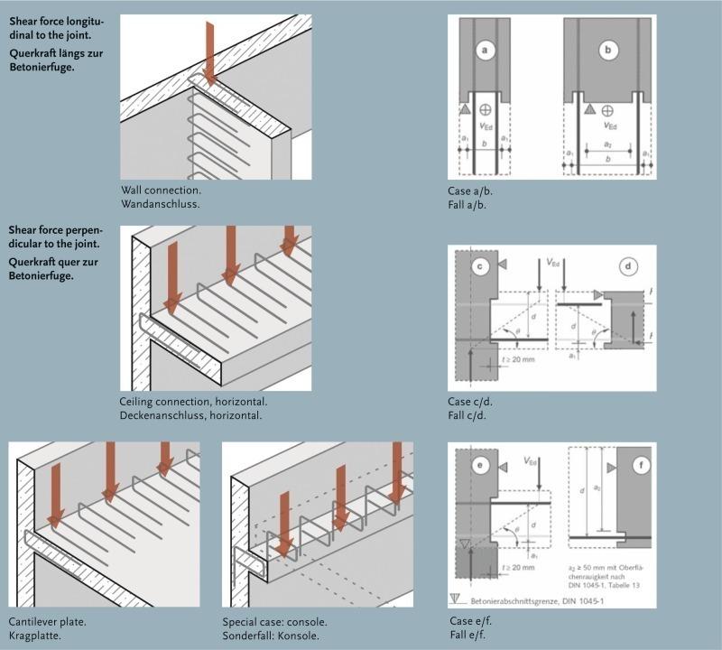 Concrete plant precast technology for Define prefabricated