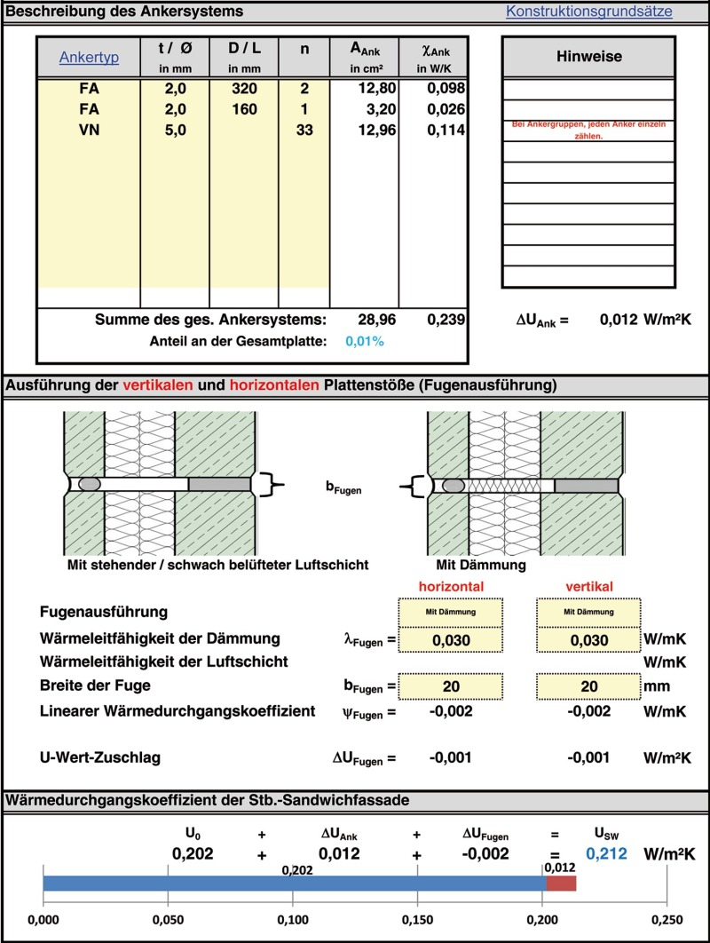 6 Determination Of The U Value For The Example Of The Reinforced Concrete  Sandwich Wall Using