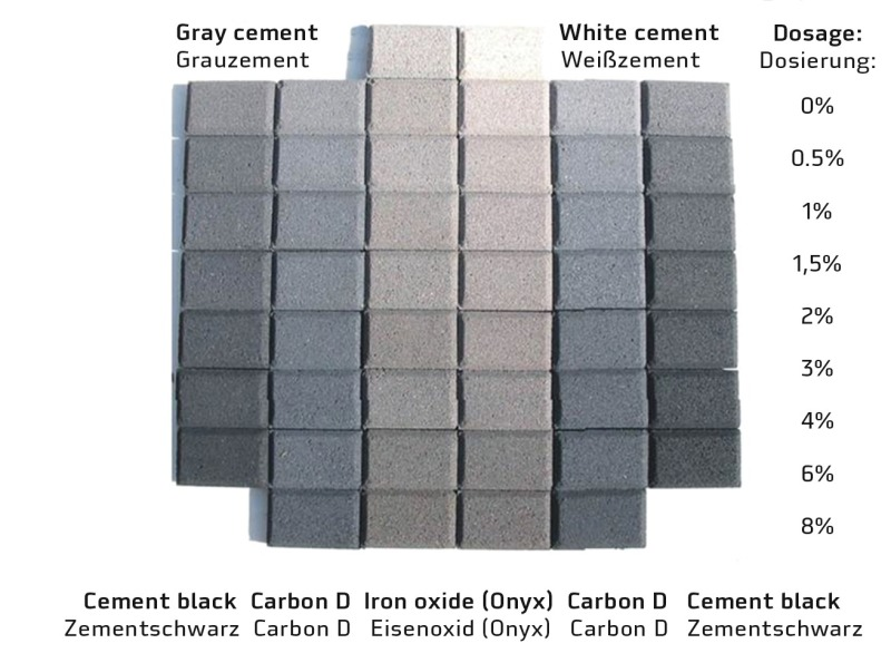 Criteria for the on-target black coloration of concrete ...