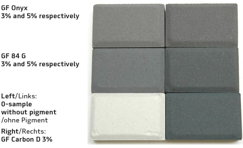 Criteria for the on-target black coloration of concrete products ...