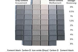 """<div class=""""bildtext"""">Dosierreihen von Eisenoxid (GF Onyx) und Kohlenstoff in Vorsatzqualität (Carbon D) undfarbstarkes Zementschwarz als Kernfarbton in Weiß- beziehungsweise Grauzement</div>"""