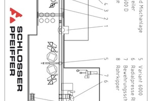 Fig. 3 Factory building  layout plan.