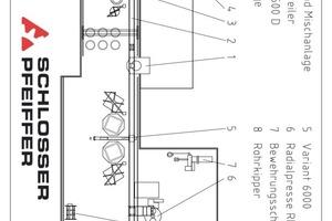 "<span class=""bildunterschrift_hervorgehoben"">Fig. 3 </span>Factory building layout plan.<br />"