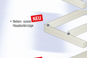 Mögliche Deckenkonstruktionen mit Pfeifer –Stahlauflager PS-A