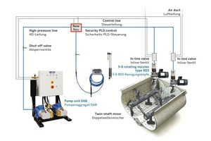 """<div class=""""bildtext_en"""">Design of the Walter cleaning system</div>"""