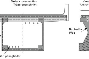 """<div class=""""bildtext_en"""">→ 1 Butterfly Web Bridge: cross-section (left) and frontal view (right) [6]</div>"""