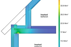 """<div class=""""bildtext_en"""">Areas vulnerable to condensation and mold formation can also be located and prevented </div>"""