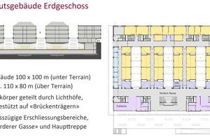 Ground plan of the University Center by von Roll, Bern