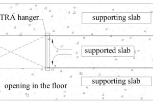 "<span class=""bildunterschrift_hervorgehoben"">Fig. 4 </span>Typical layout of a hollow-core floor with Petra hanger.<br /><span class=""bildunterschrift_hervorgehoben"">Abb. 4 </span>Typischer Aufbau einer Hohlraumdecke mit Petra-Auflagerbalken.<br /><br />"