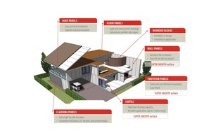 "<div class=""bildtext_en"">Aircrete Building System: All products are made by one Aircrete AAC plant</div>"