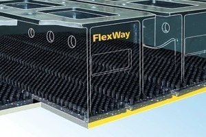 Fig. 2 Large-size, wear-resistant sliding elements in the FlexWay.