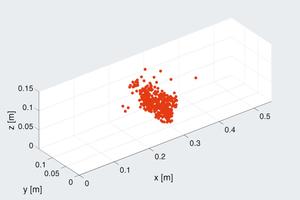 "<div class=""bildunterschrift_en"">→ 2 Acoustic emission activity recorded after healing of the specimen shown in Fig. 1</div>"
