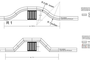"<div class=""bildtext_en"">The graphic below shows the conventional trapezoidal system of a rainwater inlet bay for which complex bevel cuts are required. Above; the rainwater inlet bay developed by the company Meudt can be installed much more quickly and is easier to clean as well, thanks to a newly designed shaped block [R 0.80 inside]</div>"
