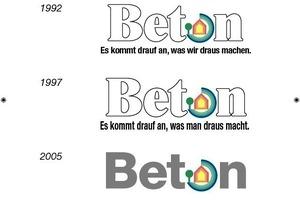 """<div class=""""bildtext"""">Evolution eines Logos</div>"""