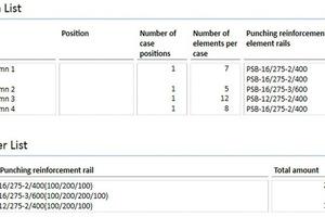 """<span class=""""bildunterschrift_hervorgehoben"""">Abb. 14</span> Datenliste und Bestellliste eines Projekts.<br />"""