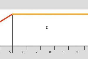 "<div class=""bildtext_en"">Temperature diagram in precast products production</div>"