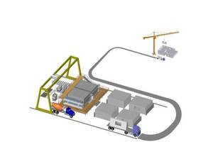 Schematic illustration of a mobile battery mould field factory for precast concrete elements