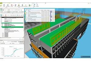 """<div class=""""bildtext"""">Building Information Modeling bildet die Basis für eine effiziente Zusammenarbeit zwischen den Planern</div>"""