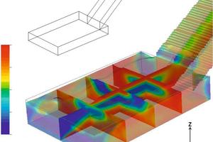 """<div class=""""FB BU Zahl"""">4</div><div class=""""bildunterschrift_en"""">Simulated fiber orientation in an x-axial direction </div>"""