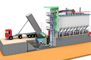 """<div class=""""bildtext_en"""">The steep incline conveying of the aggregates by means of a VHV double belt conveyor does not require more space than a conventional bucket elevator</div>"""
